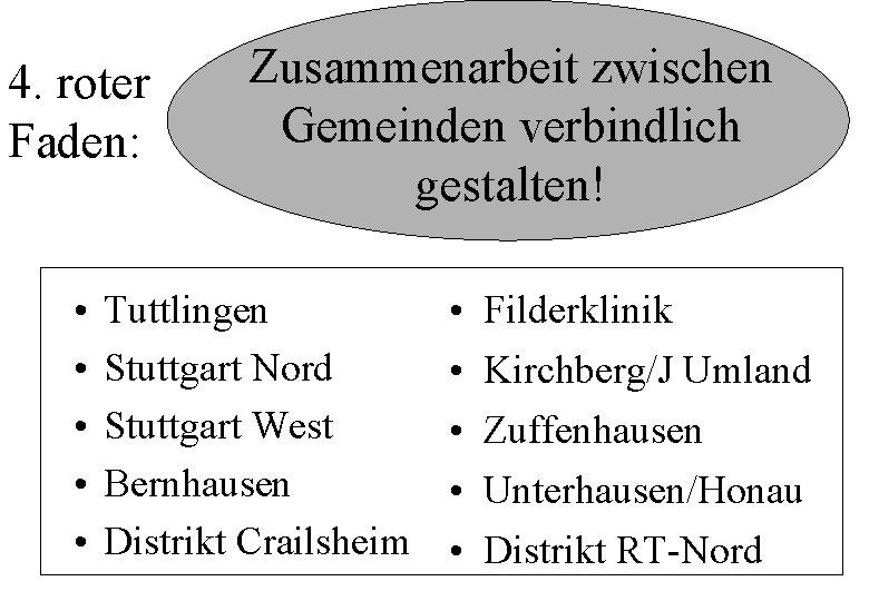 4. roter Faden: • • • Zusammenarbeit zwischen Gemeinden verbindlich gestalten! Tuttlingen Stuttgart Nord