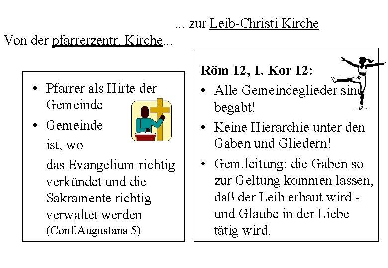 . . . zur Leib-Christi Kirche Von der pfarrerzentr. Kirche. . . • Pfarrer