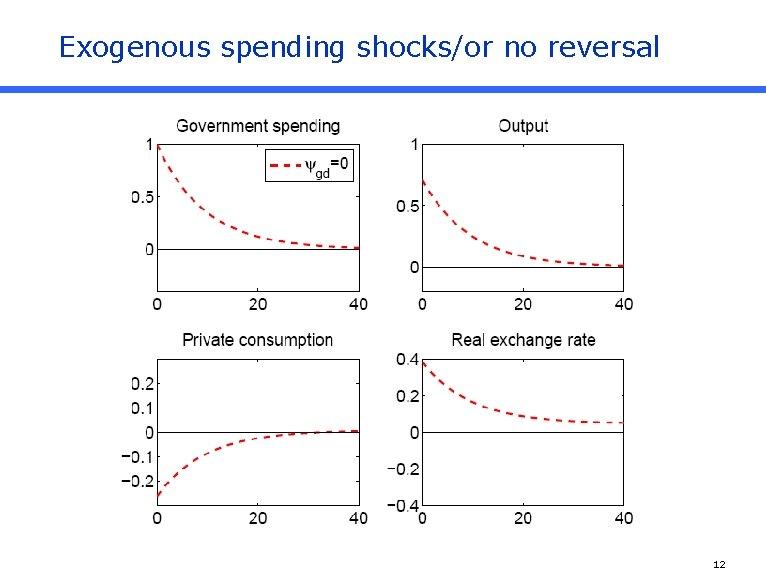 Exogenous spending shocks/or no reversal 12