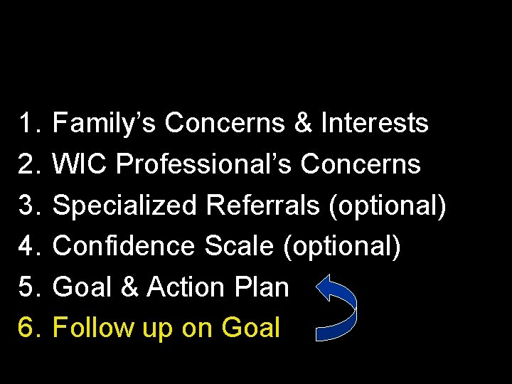 1. 2. 3. 4. 5. 6. Family's Concerns & Interests WIC Professional's Concerns Specialized