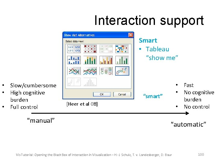 """Interaction support Smart • Tableau """"show me"""" • Slow/cumbersome • High cognitive burden •"""
