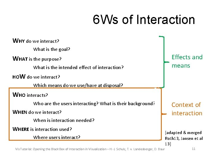 6 Ws of Interaction WHY do we interact? What is the goal? WHAT is