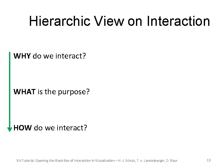 Hierarchic View on Interaction WHY do we interact? WHAT is the purpose? HOW do