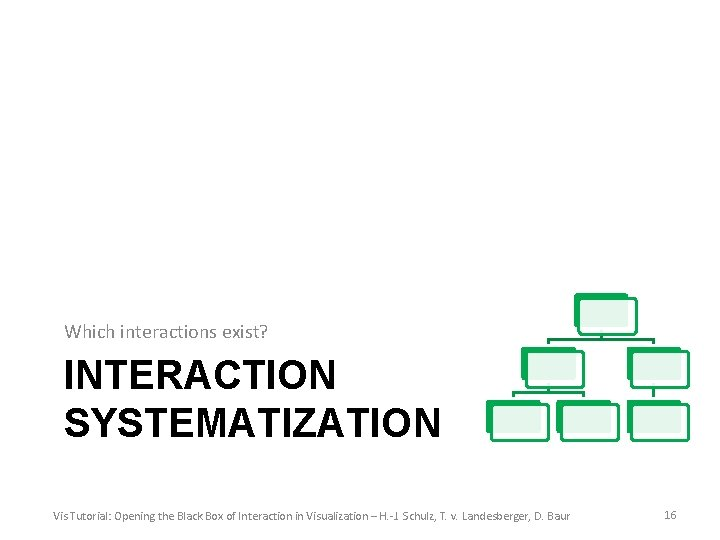 Which interactions exist? INTERACTION SYSTEMATIZATION Vis Tutorial: Opening the Black Box of Interaction in