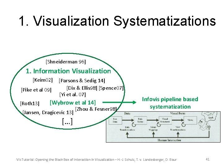 1. Visualization Systematizations [Shneiderman 96] 1. Information Visualization [Keim 02] [Pike et al 09]