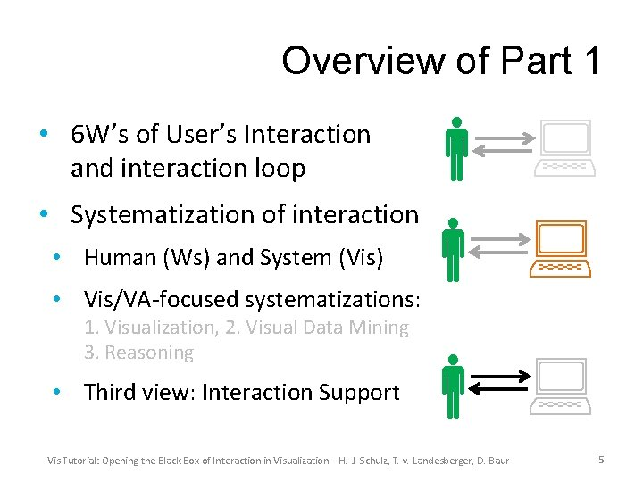 Overview of Part 1 • 6 W's of User's Interaction and interaction loop •
