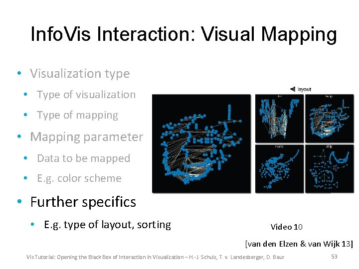 Info. Vis Interaction: Visual Mapping • Visualization type • Type of visualization • Type