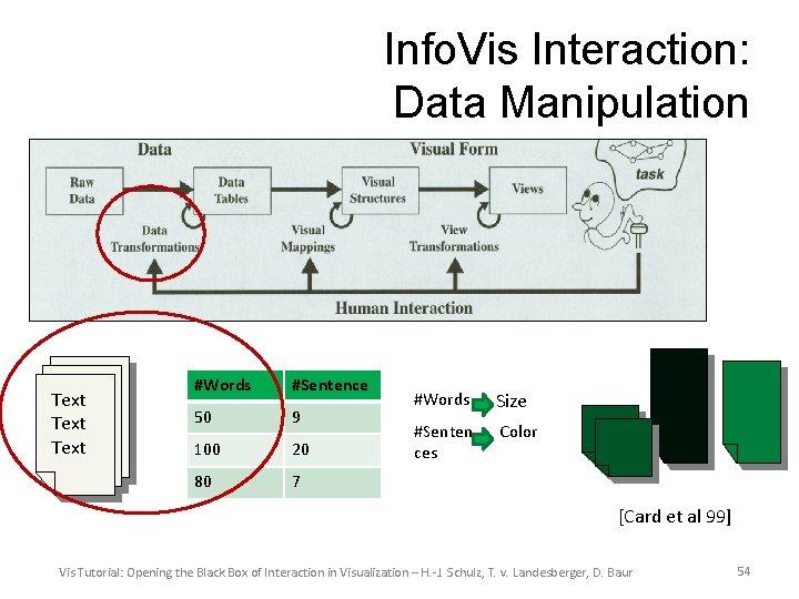 Info. Vis Interaction: Data Manipulation Text #Words #Sentence 50 9 100 20 80 7