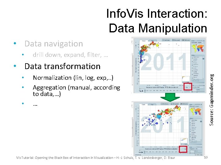 Info. Vis Interaction: Data Manipulation • Data navigation • drill down, expand, filter, …