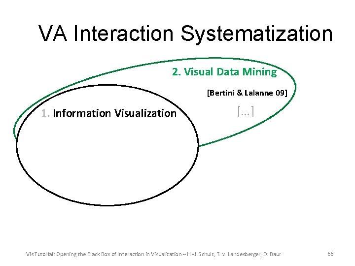 VA Interaction Systematization 2. Visual Data Mining [Bertini & Lalanne 09] 1. Information Visualization