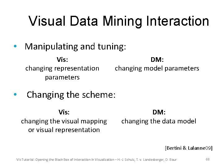 Visual Data Mining Interaction • Manipulating and tuning: Vis: changing representation parameters DM: changing