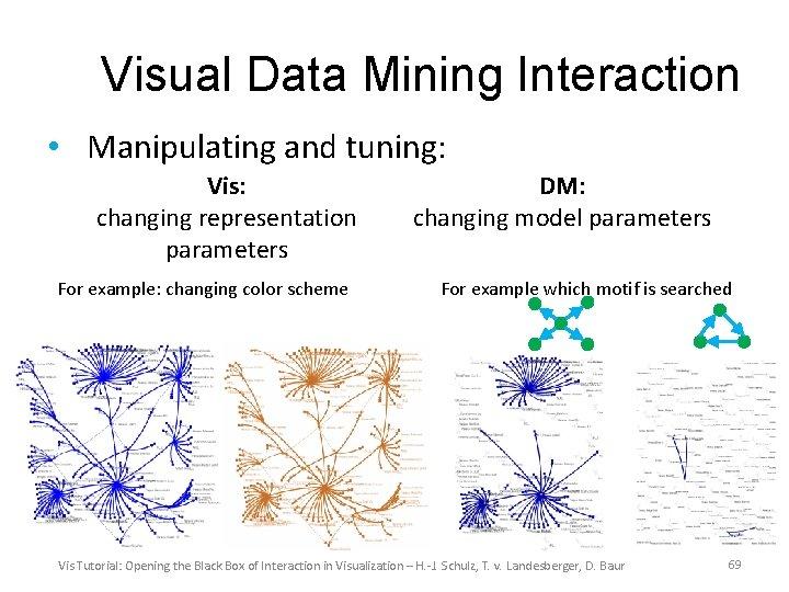Visual Data Mining Interaction • Manipulating and tuning: Vis: changing representation parameters For example: