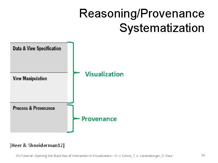 Reasoning/Provenance Systematization Visualization Provenance [Heer & Shneiderman 12] Vis Tutorial: Opening the Black Box