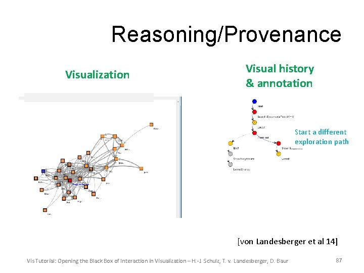 Reasoning/Provenance Visualization Visual history & annotation Start a different exploration path [von Landesberger et