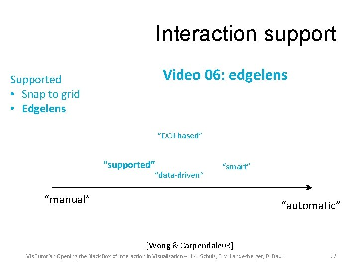 """Interaction support Video 06: edgelens Supported • Snap to grid • Edgelens """"DOI-based"""" """"supported"""""""