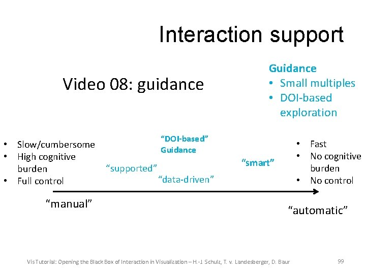 Interaction support Video 08: guidance • Slow/cumbersome • High cognitive burden • Full control
