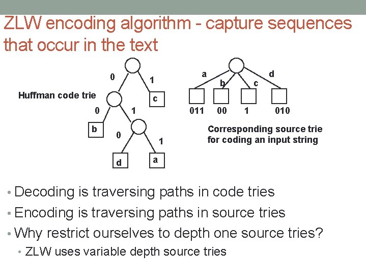 ZLW encoding algorithm - capture sequences that occur in the text 0 Huffman code