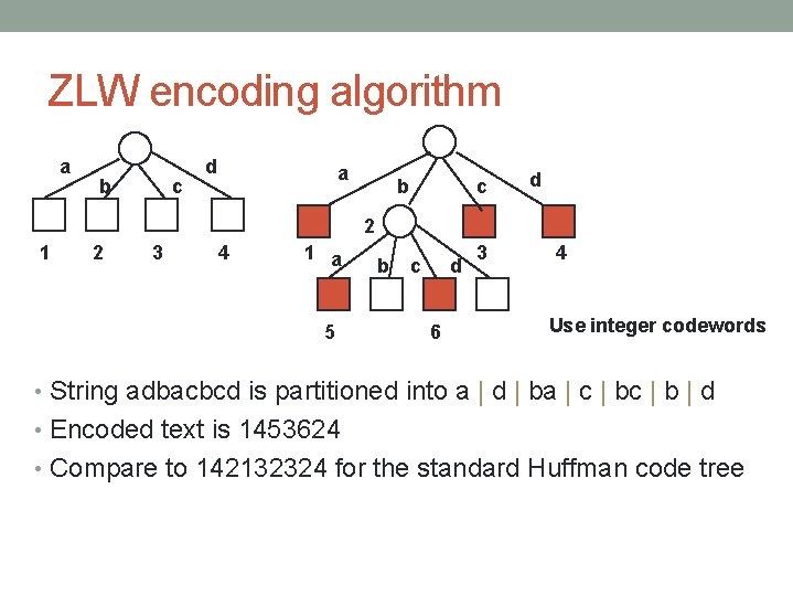 ZLW encoding algorithm a b c d 2 1 2 3 4 1 a