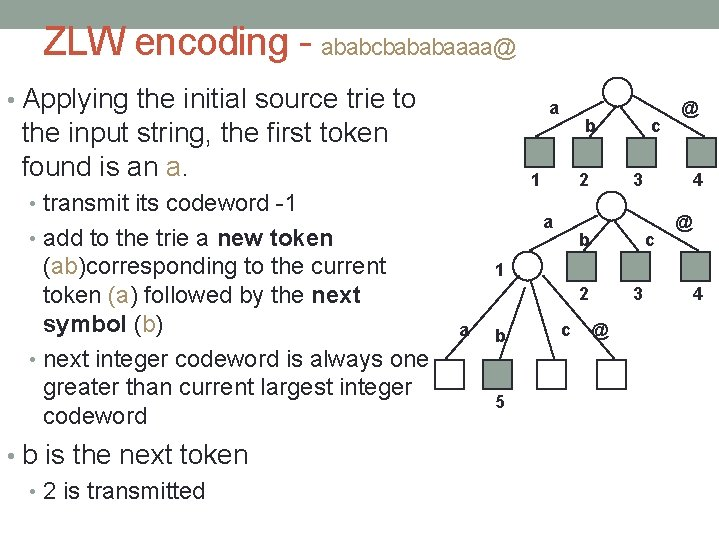 ZLW encoding - ababcbababaaaa@ • Applying the initial source trie to a the input