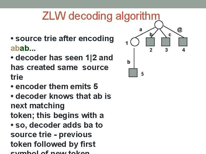 ZLW decoding algorithm a • source trie after encoding abab. . . • decoder