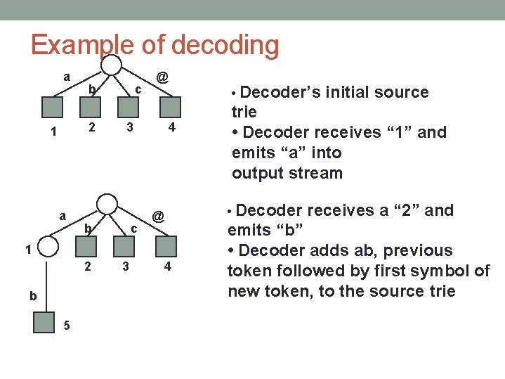 Example of decoding a b 2 1 a c @ 3 b c •