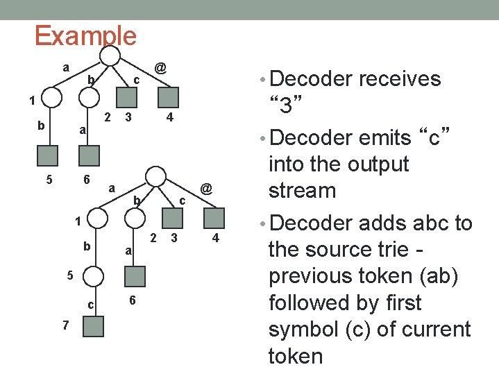 Example a b c @ • Decoder receives 1 b 2 a 5 6