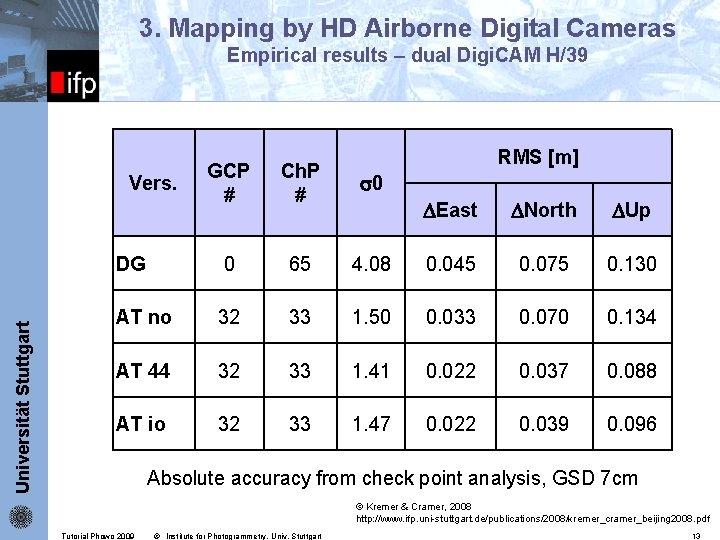 3. Mapping by HD Airborne Digital Cameras Empirical results – dual Digi. CAM H/39