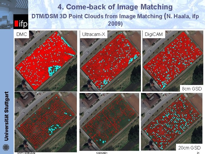 ifp 4. Come-back of Image Matching DTM/DSM 3 D Point Clouds from Image Matching