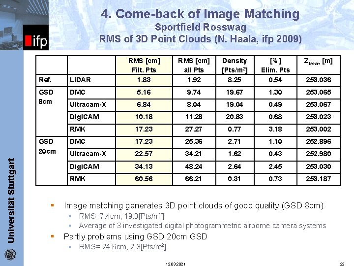 4. Come-back of Image Matching Sportfield Rosswag RMS of 3 D Point Clouds (N.
