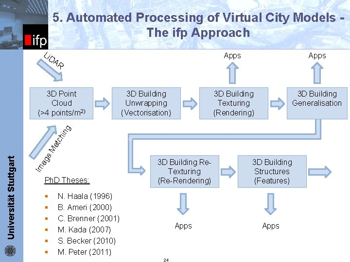 ifp 5. Automated Processing of Virtual City Models - The ifp Approach Li. D