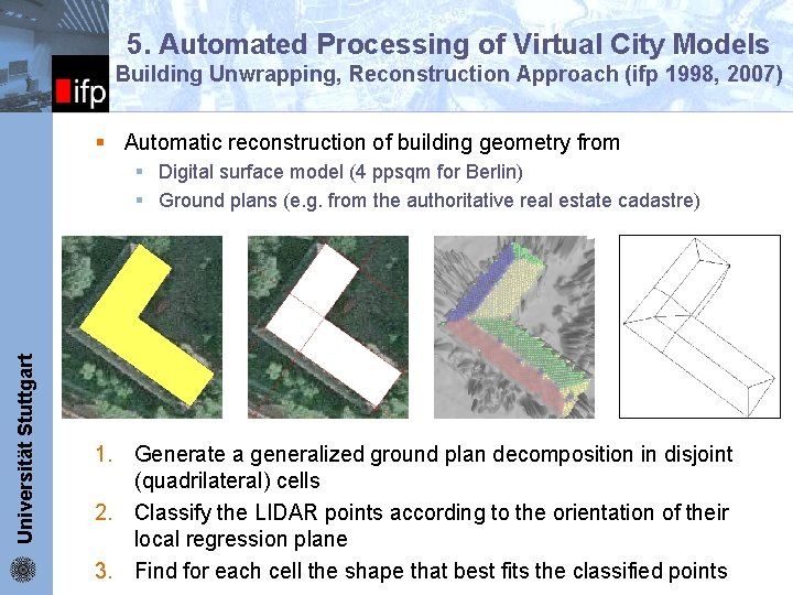5. Automated Processing of Virtual City Models ifp Building Unwrapping, Reconstruction Approach (ifp 1998,