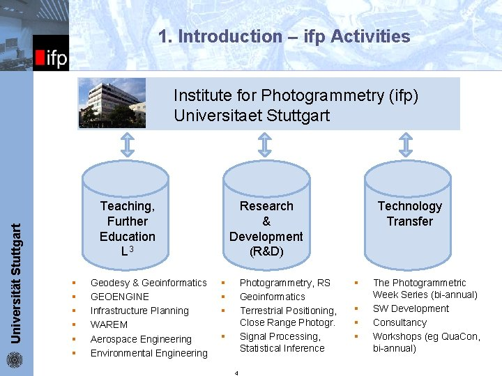 1. Introduction – ifp Activities ifp Universität Stuttgart Institute for Photogrammetry (ifp) Universitaet Stuttgart