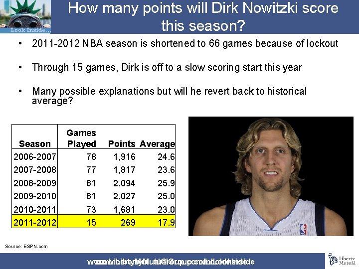 How many points will Dirk Nowitzki score this season? • 2011 -2012 NBA season