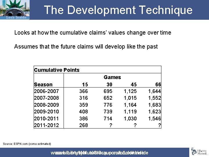 The Development Technique Looks at how the cumulative claims' values change over time Assumes