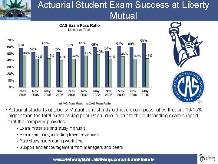 Actuarial Student Exam Success at Liberty Mutual • Actuarial students at Liberty Mutual consistently