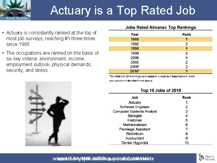 Actuary is a Top Rated Job • Actuary is consistently ranked at the top