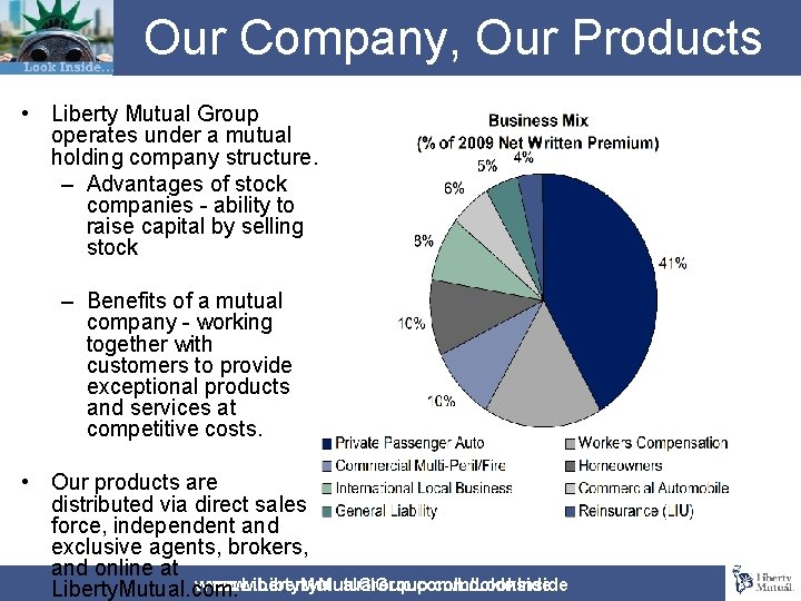 Our Company, Our Products • Liberty Mutual Group operates under a mutual holding company
