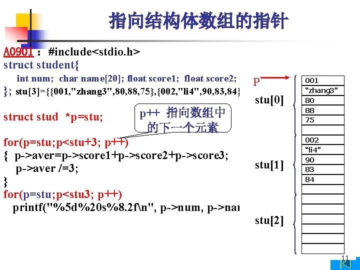 指向结构体数组的指针 A 0901 :#include<stdio. h> struct student{ }; int num; char name[20]; float score
