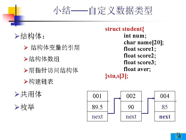 小结——自定义数据类型 struct student{ int num; char name[20]; float score 1; float score 2; float