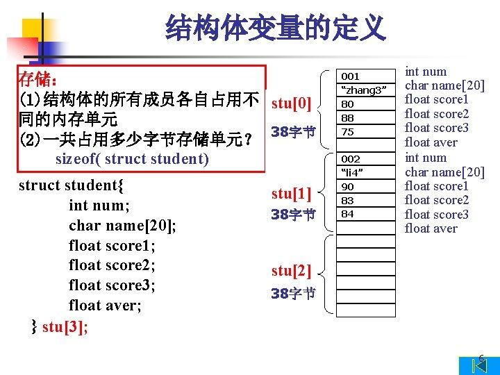 结构体变量的定义 存储: (1)结构体的所有成员各自占用不 同的内存单元 (2)一共占用多少字节存储单元? sizeof( struct student) struct student{ int num; char name[20];