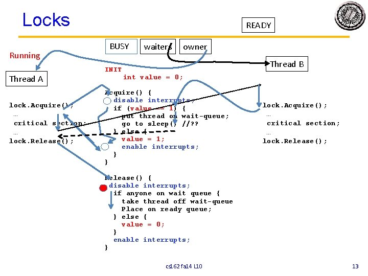 Locks Running Thread A lock. Acquire(); … critical section; … lock. Release(); READY BUSY