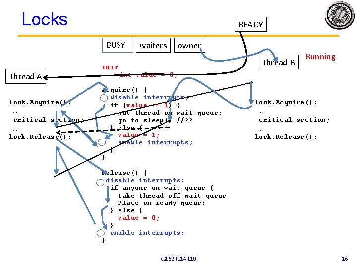 Locks READY BUSY Thread A lock. Acquire(); … critical section; … lock. Release(); INIT