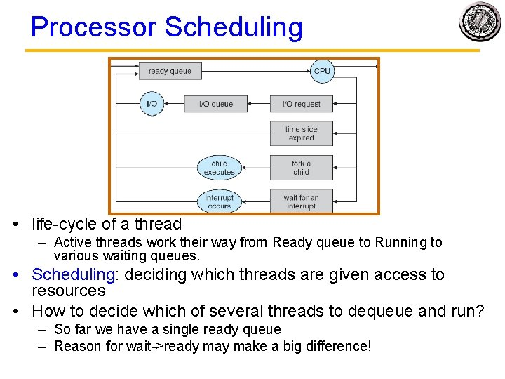 Processor Scheduling • life-cycle of a thread – Active threads work their way from