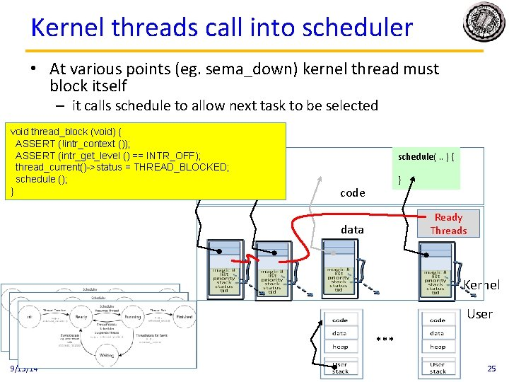 Kernel threads call into scheduler • At various points (eg. sema_down) kernel thread must