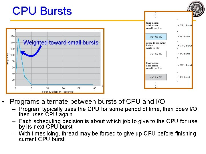 CPU Bursts Weighted toward small bursts • Programs alternate between bursts of CPU and