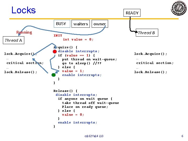 Locks READY BUSY Running Thread A lock. Acquire(); … critical section; … lock. Release();