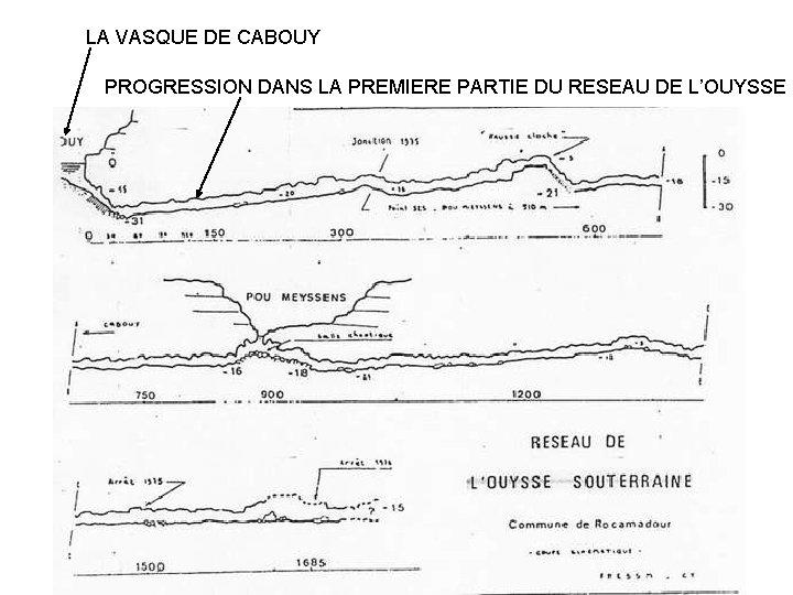 LA VASQUE DE CABOUY PROGRESSION DANS LA PREMIERE PARTIE DU RESEAU DE L'OUYSSE