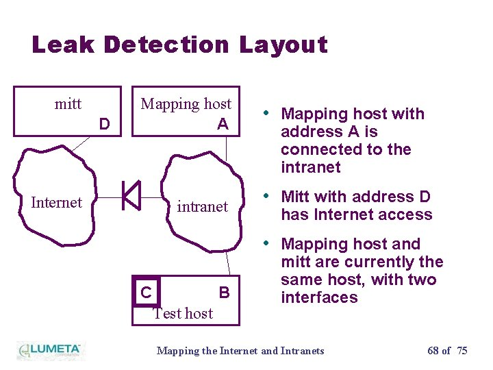 Leak Detection Layout mitt D Mapping host A Internet intranet • Mapping host with