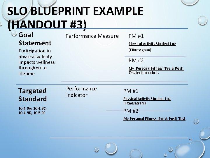 SLO BLUEPRINT EXAMPLE (HANDOUT #3) Goal Statement Performance Measure Physical Activity Student Log (Fitnessgram)