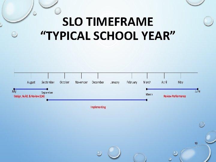 "SLO TIMEFRAME ""TYPICAL SCHOOL YEAR"" 18"